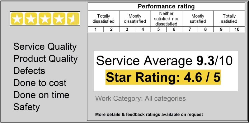 Country Landscapes garden and landscapes services RATING 4.6 out of 5 Stars
